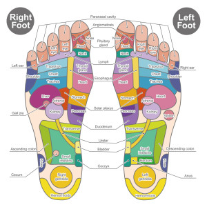 Foot pressure point - Color
