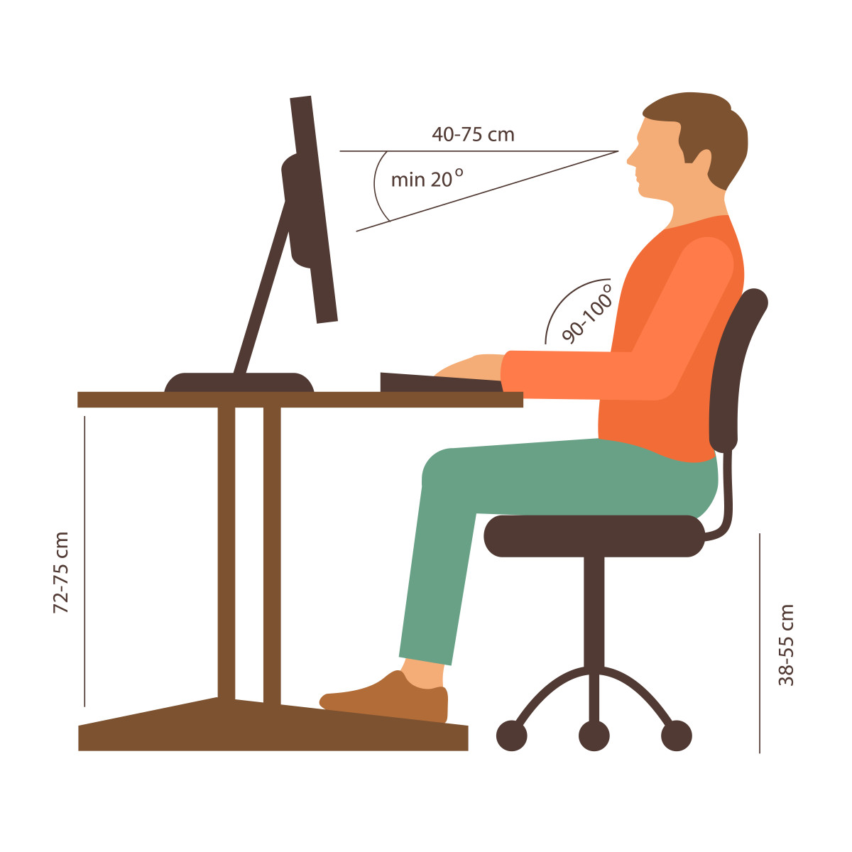 sitting posture at the computer